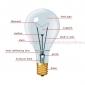 Elementele componente ale circuitului electric al instalatiei electrice interioare