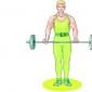 Importanta practicarii antrenamentului sportiv in mod repetat