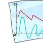 Rezolvarea unor probleme de optica geometrica folosind derivatele