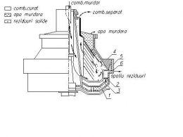 Separatoare De Combustibil III