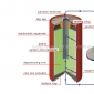 Tuburile instalatiei electrice interioare